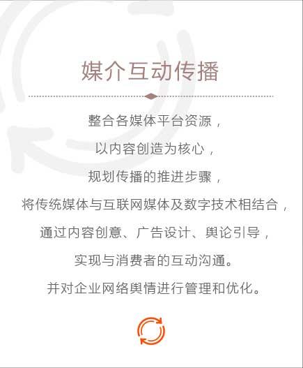 奇正沐古的媒介互动传播路径,奇正沐古是为企业提供企业品牌策划、品牌规划、品牌管理等品牌咨询服务的品牌营销咨询公司,著名的上海策划公司之一
